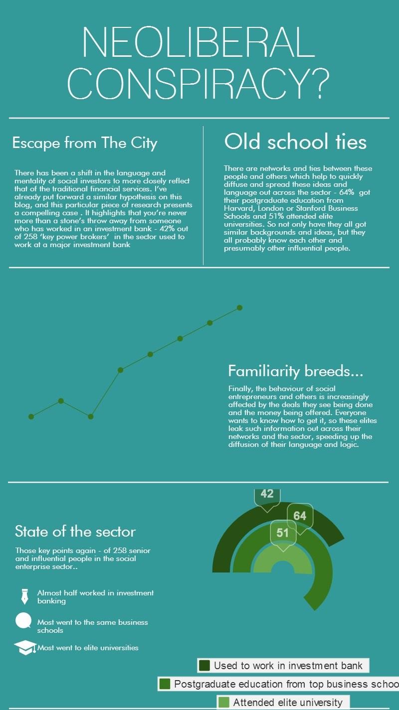 Neoliberalism infographic 1 (2)